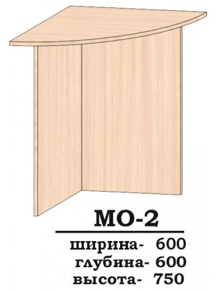Стол компьютерный МО-2 Алекса